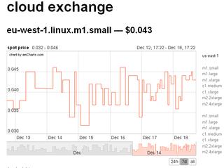 Cloudexchange_org